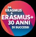 Erasmus+: Invito a presentare proposte 2018 e Guida del programma 2018